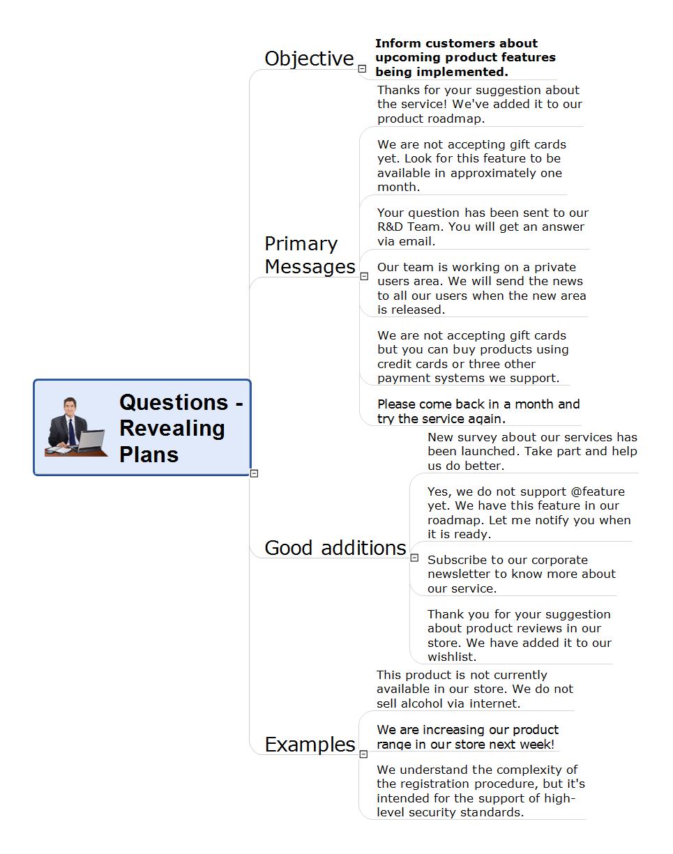 Discover Plans Question