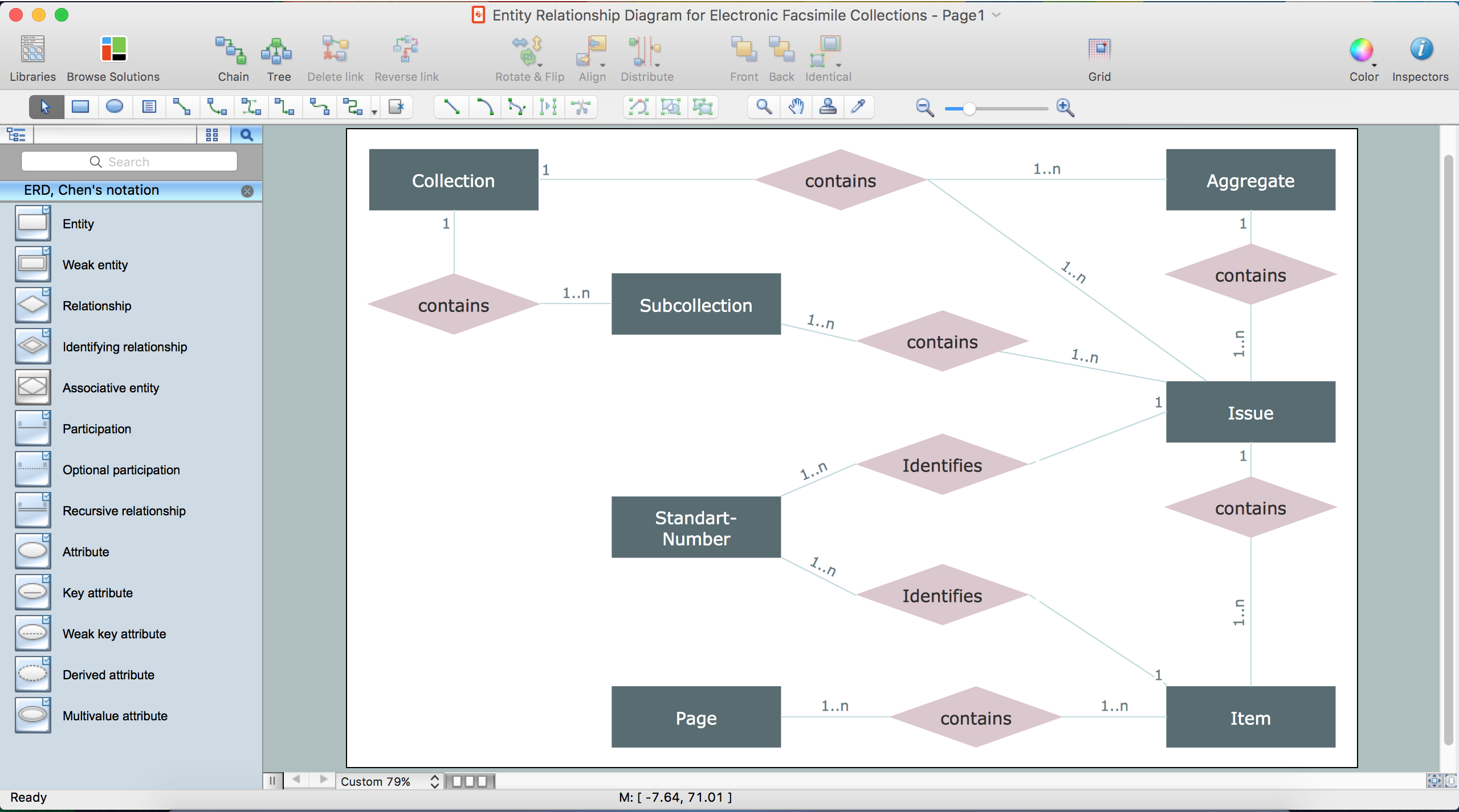 draw entity relationship diagram mac