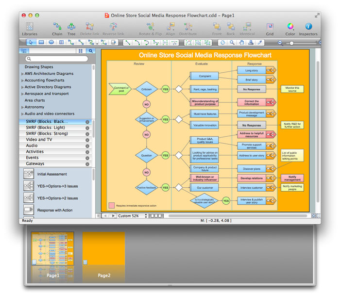 Comparing ConceptDraw PRO to Omnigraffle