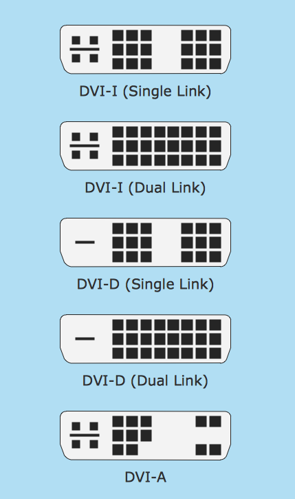 s video connection wiring diagrams pro s video connection