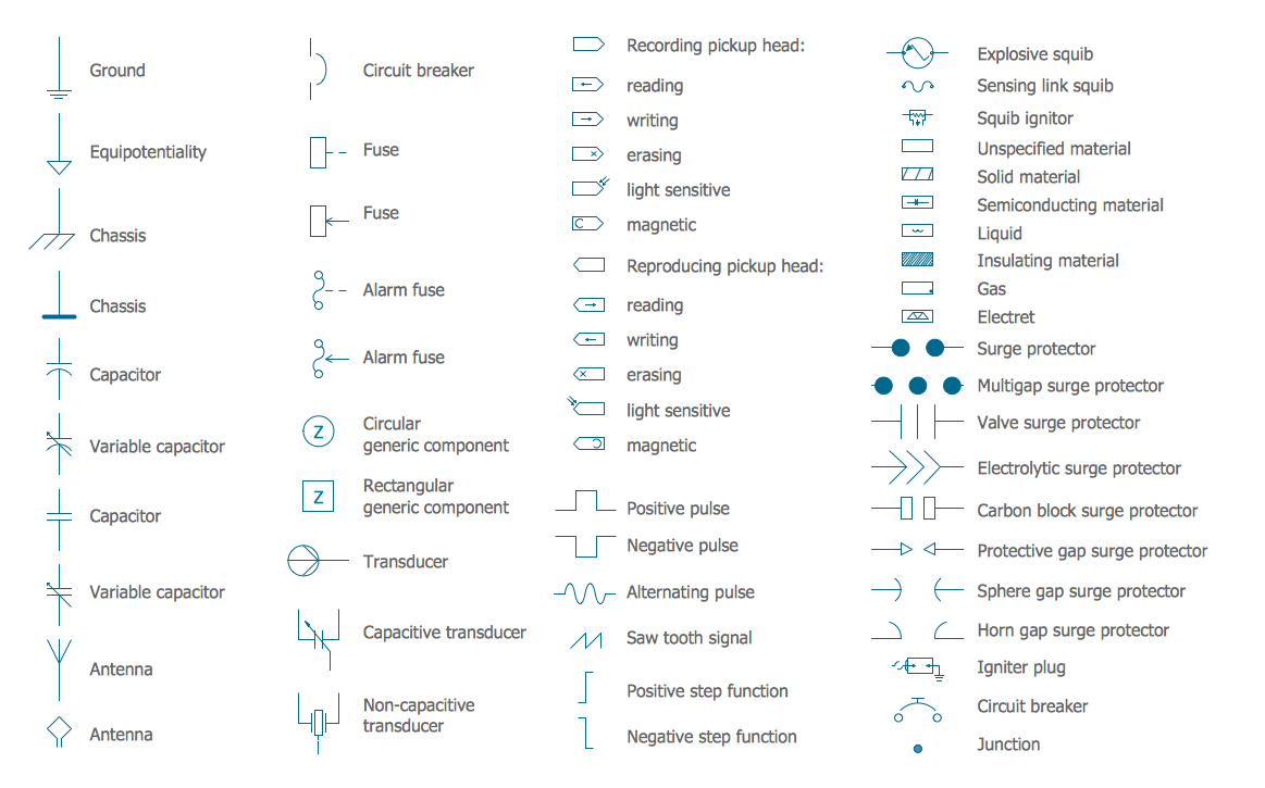 Electrical Symbols, Electrical Diagram Symbols | Electrical Symbols —  Switches and Relays | Electrical Symbols — Electrical Circuits | Air Circuit  Breaker SymbolConceptdraw.com