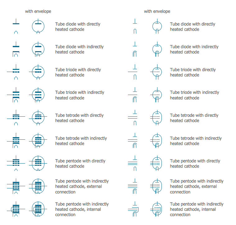 Electrical Symbols — Electron Tubes