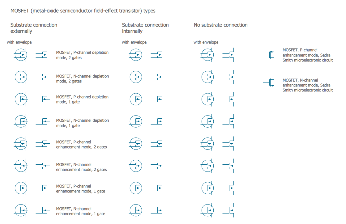 electrical symbols resistorselectrical symbols \u2014 mosfet
