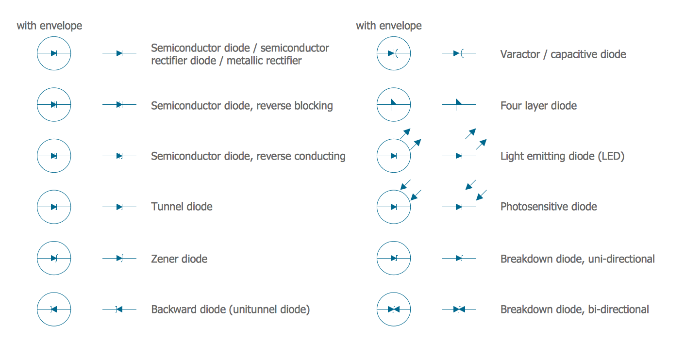 Electrical Symbols — Semiconductor Diodes *