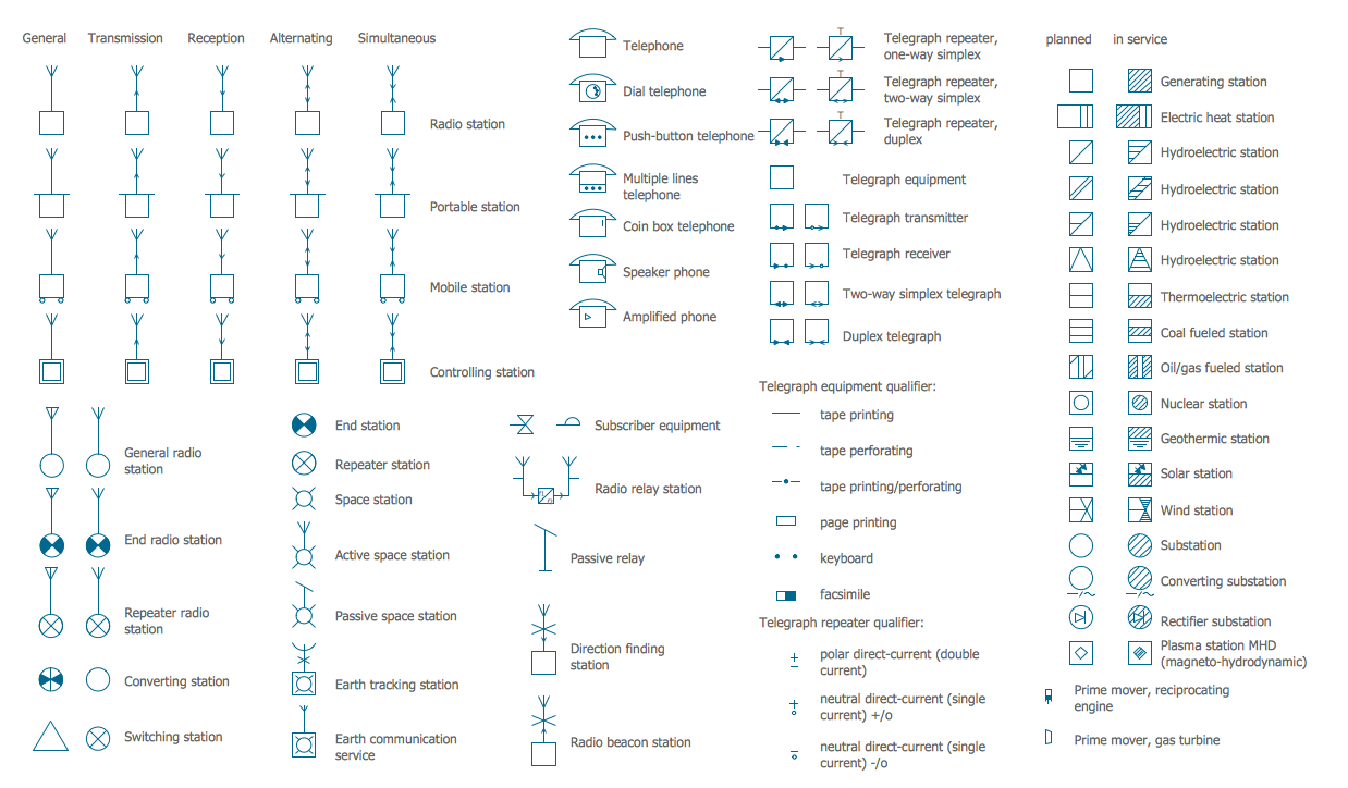 Electrical Symbols — Stations *