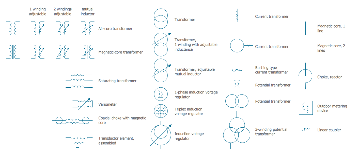 Electrical symbols transformers and windings