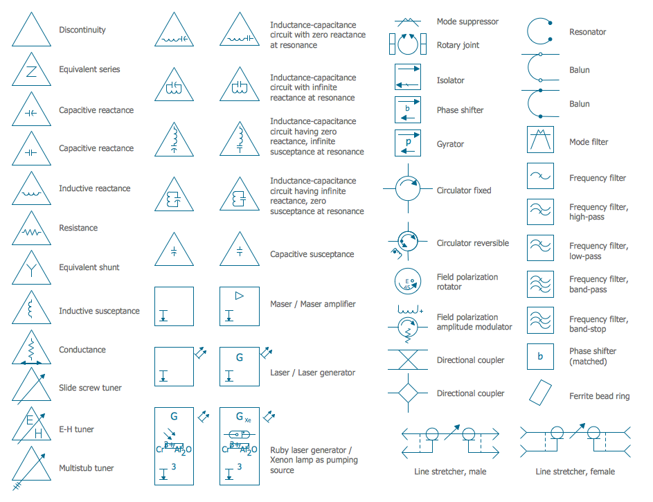 Electrical Symbols — VHF UHF SHF
