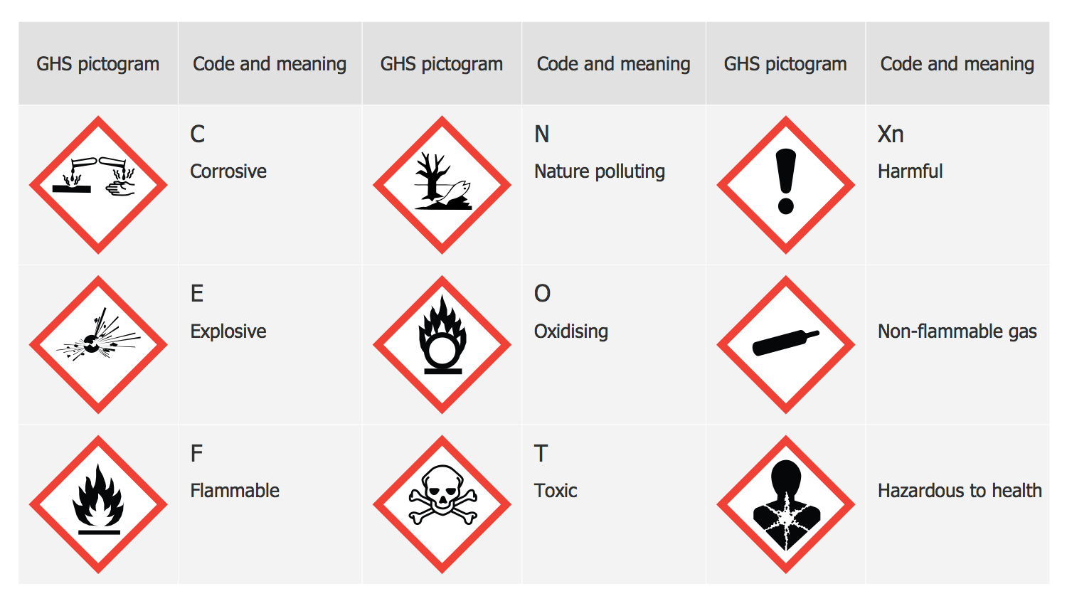GHS Label Pictograms