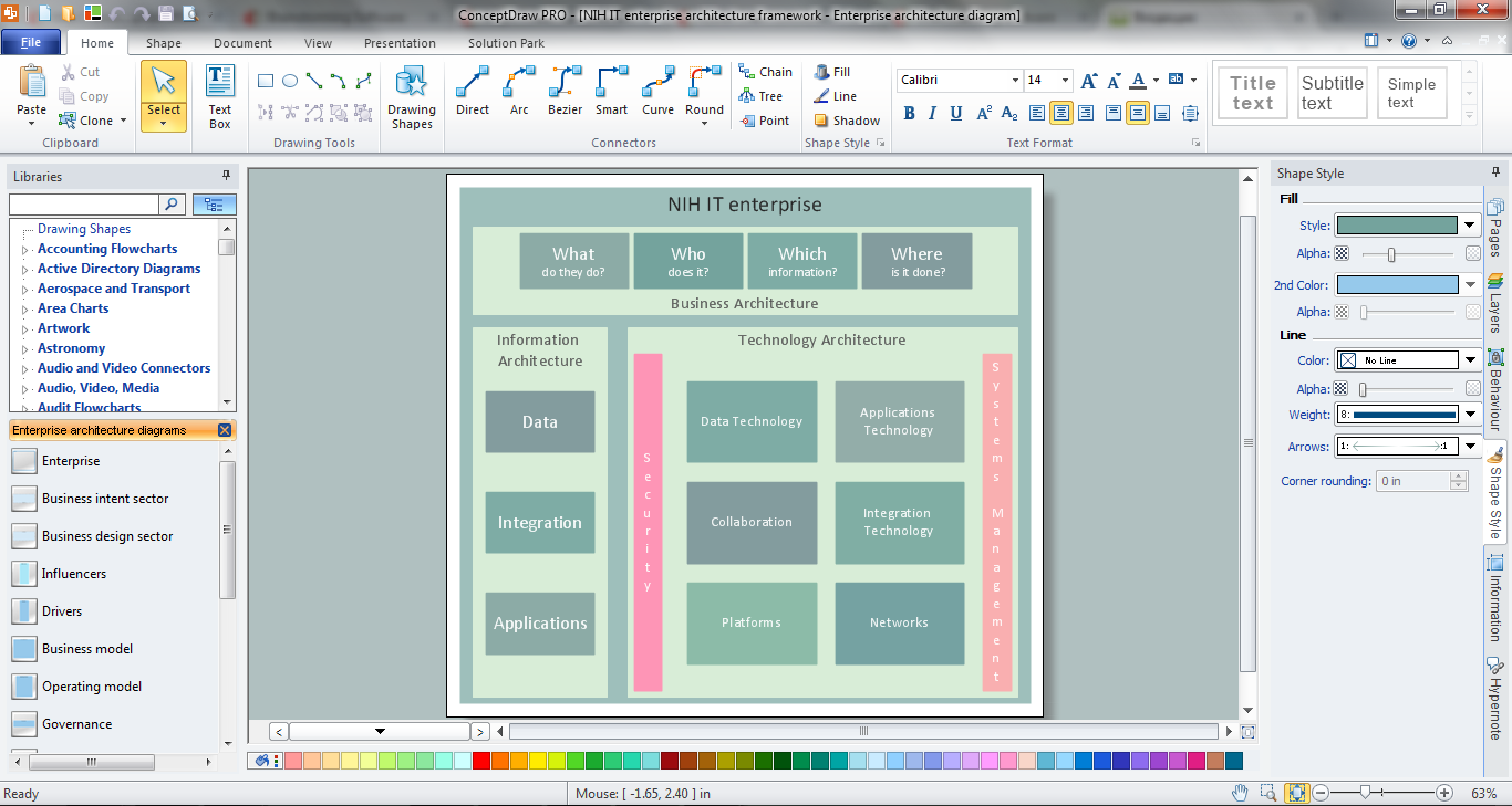 enterprise architecture diagrams | how to create an enterprise