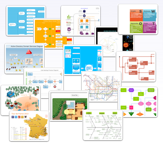 Examples of flowcharts examples org charts examples Best open source flowchart software