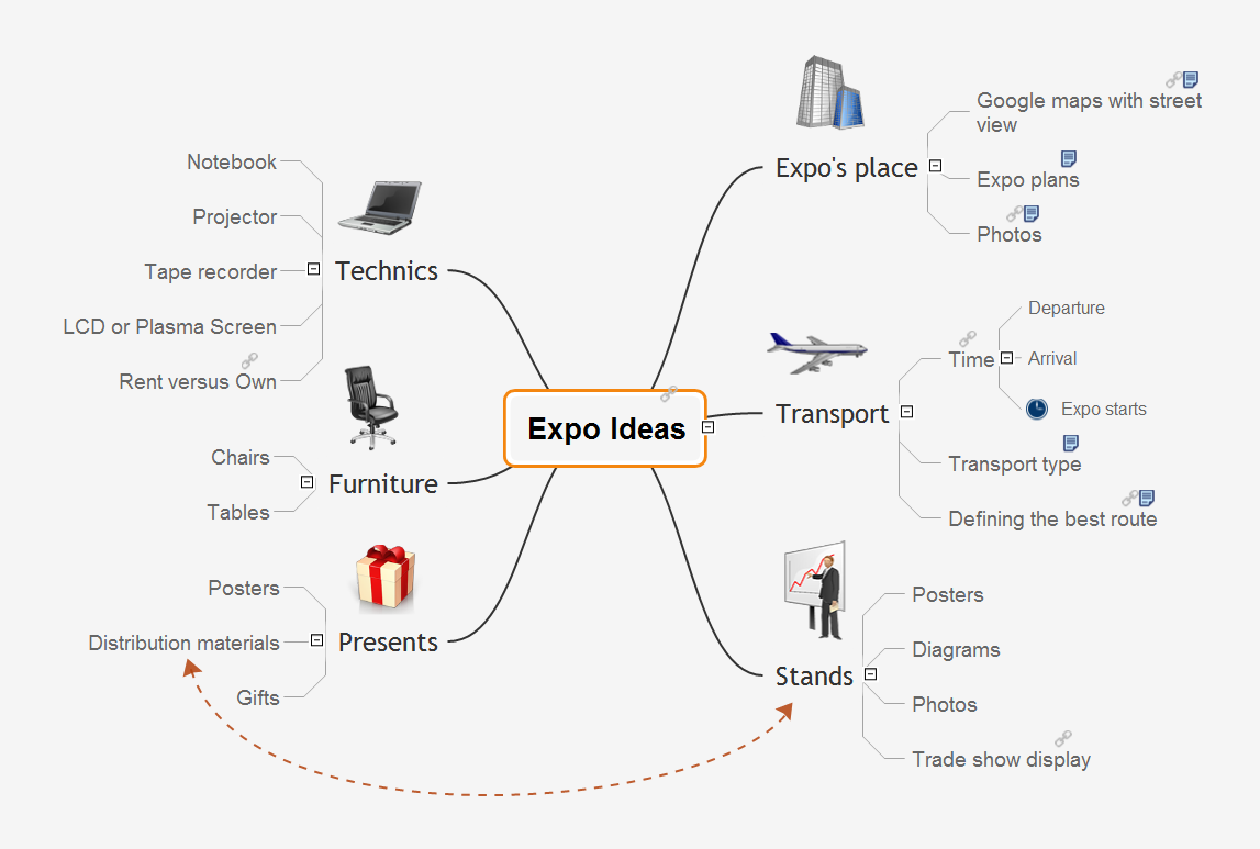 Expo Ideas