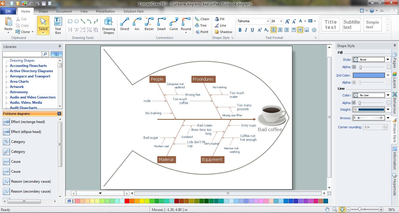 fishbone diagram problem solving using fishbone diagrams. Black Bedroom Furniture Sets. Home Design Ideas