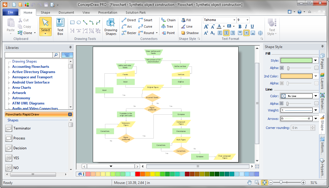 Process Flowchart | Flow Chart Diagram Examples | Flow
