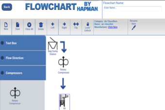 Top iPad Flow Chart Apps