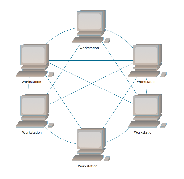 Fully Connected Network Topology Diagram *