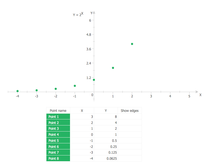 scatter chart examples   how to draw a scatter diagram using    scatter plot