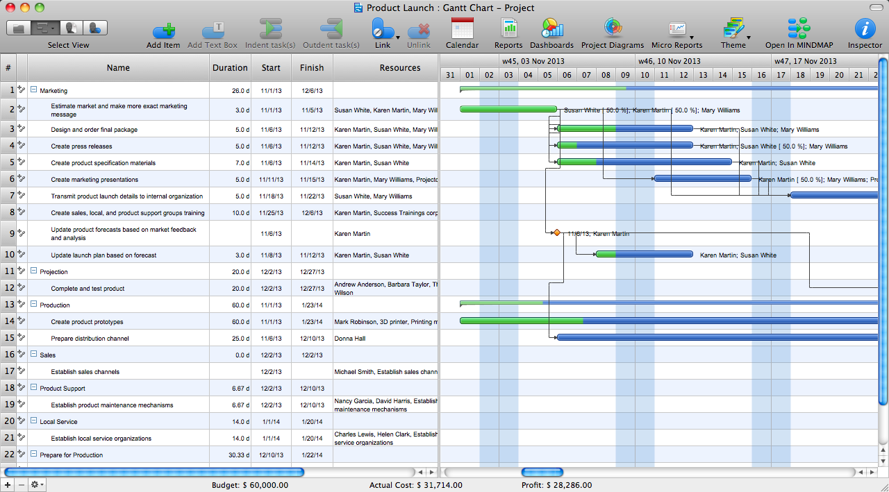 ConceptDraw Project Gantt chart view