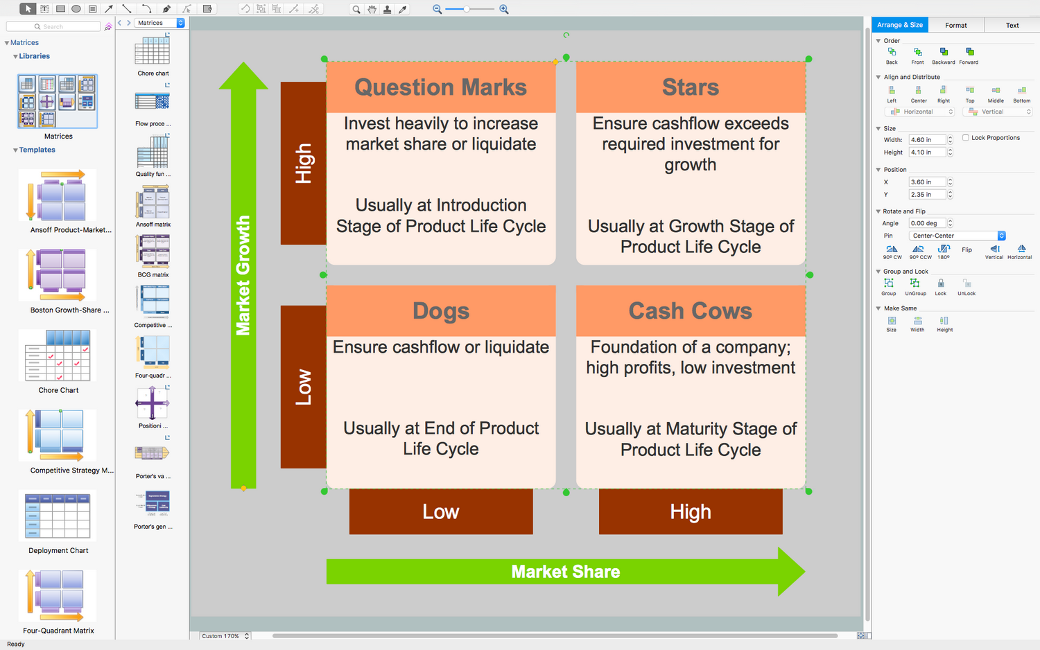 Growth-Share Matrix Software