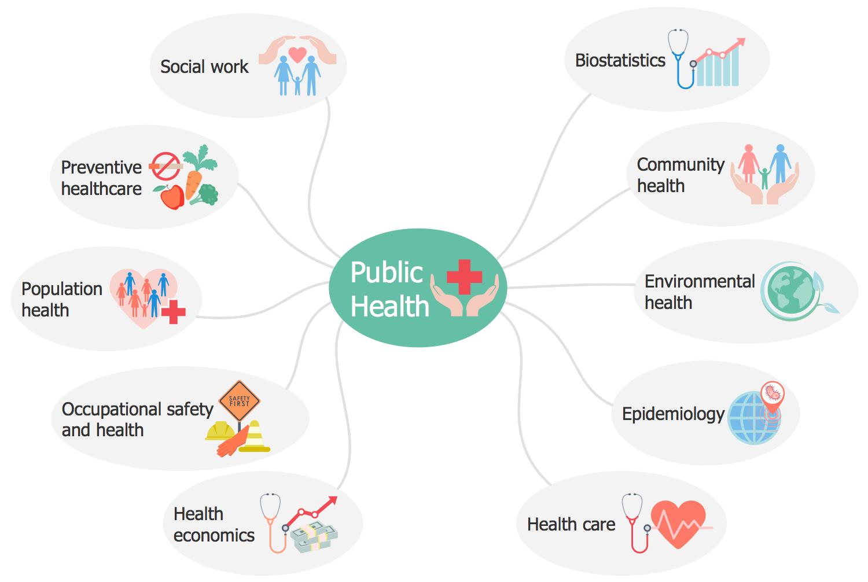 Public Health *