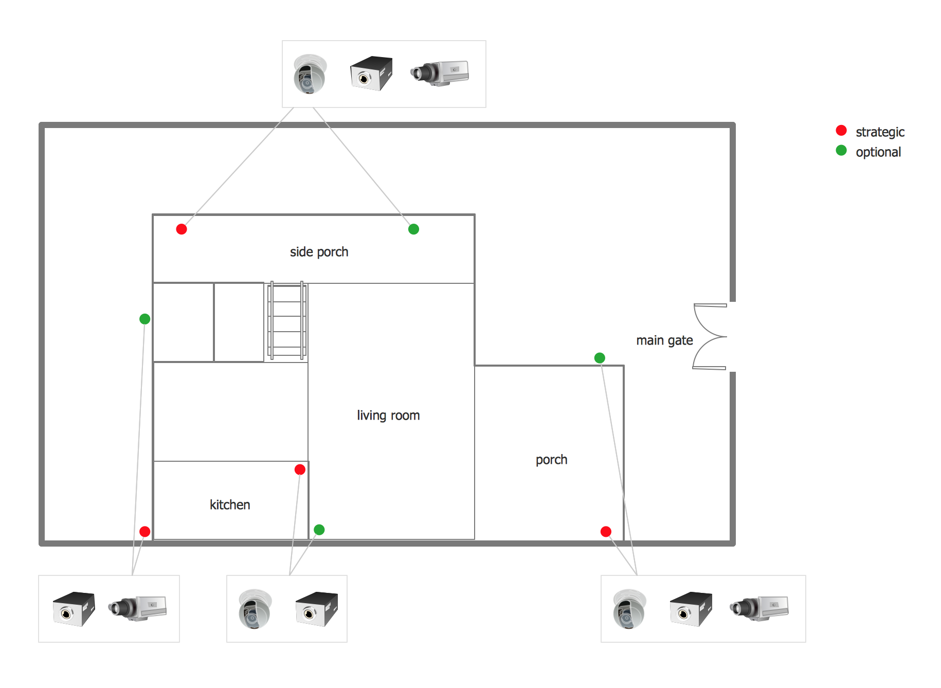How to create cctv network diagram for Security camera placement software