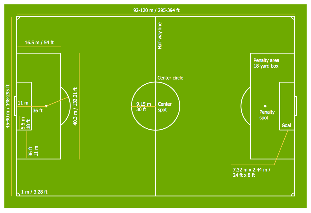 Soccer (Football) Field Templates *