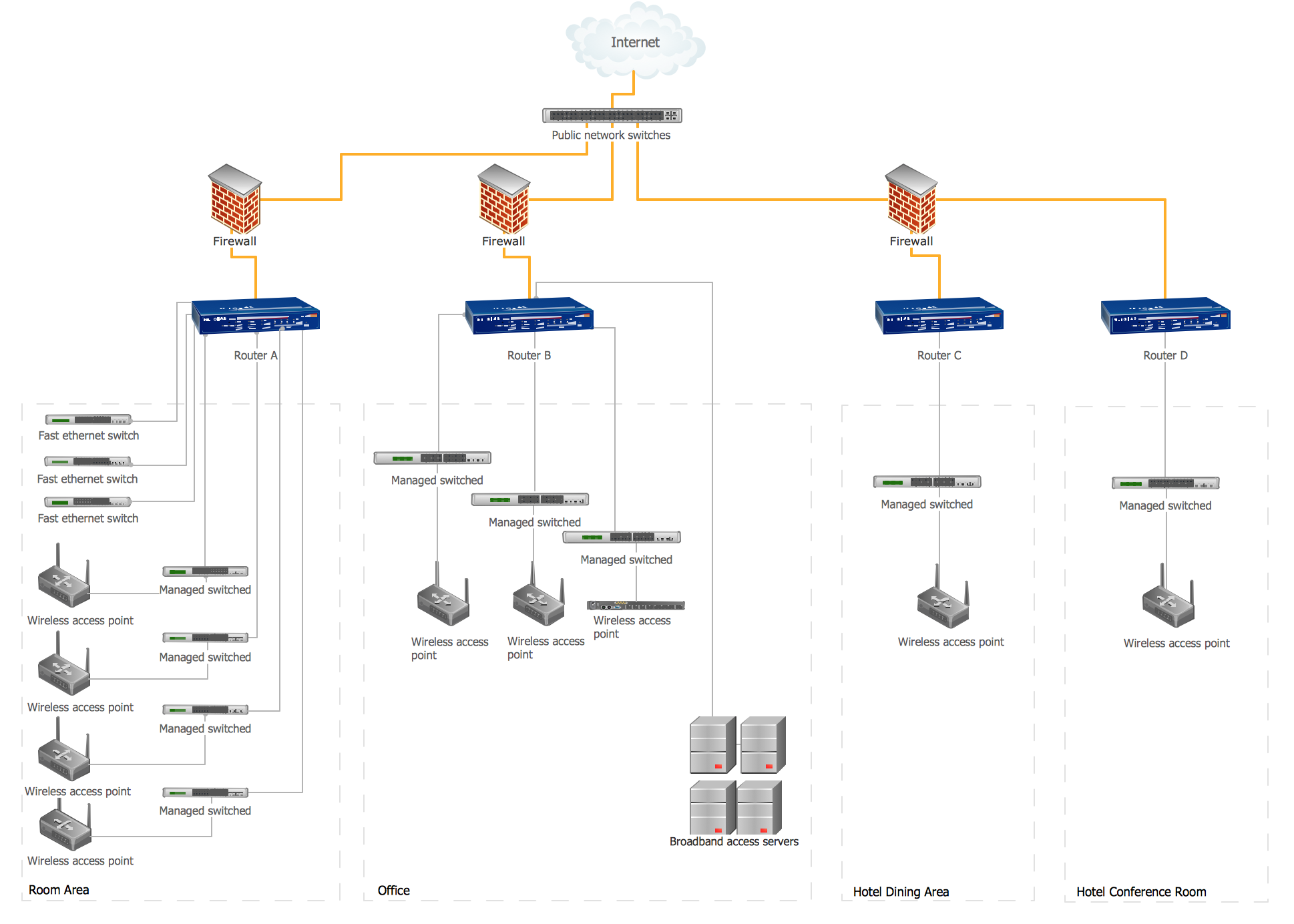 network topologies   fully connected network topology diagram    hotel network topology diagram