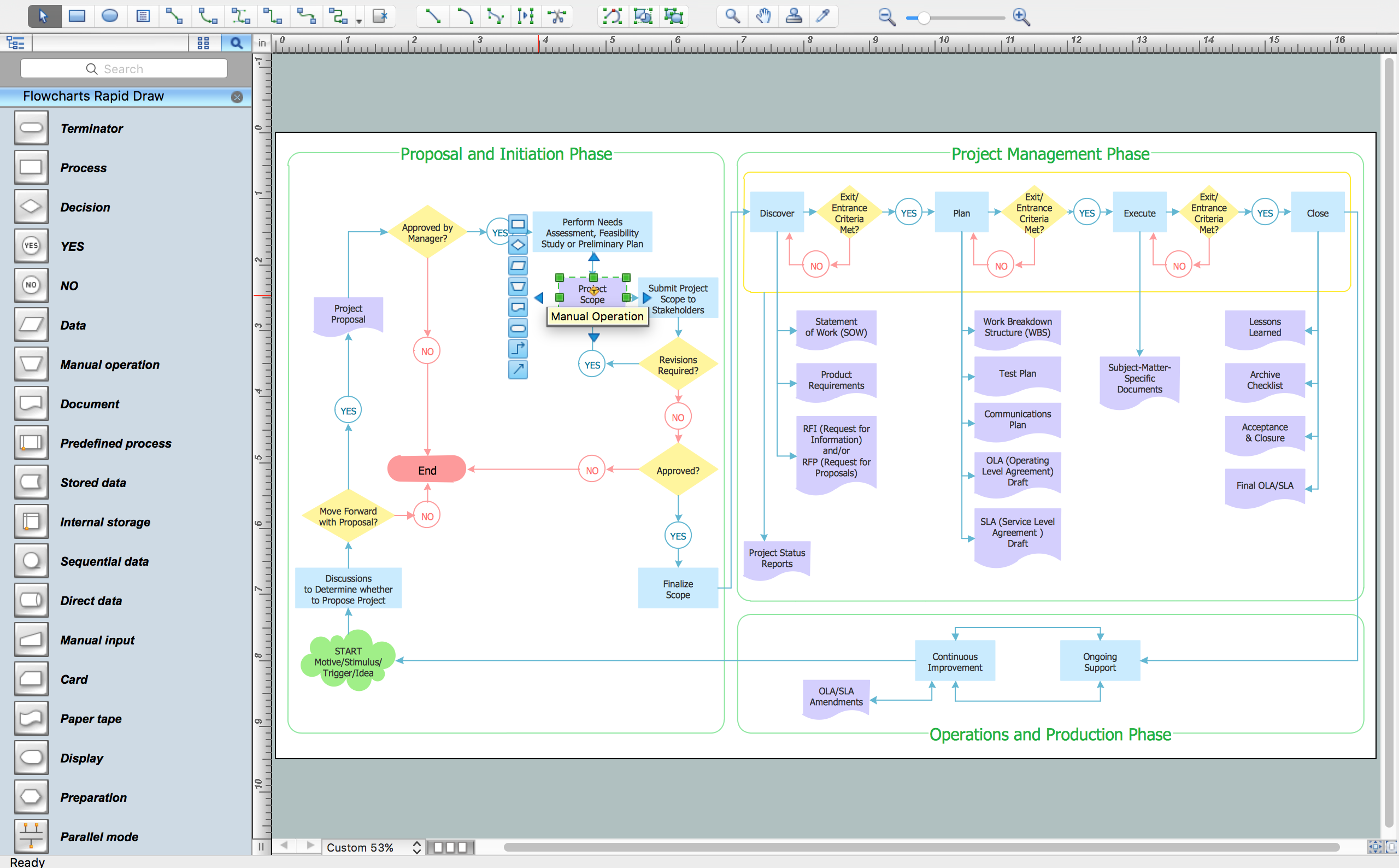 how to create a flowchart using conceptdraw | free trial for mac, Powerpoint templates