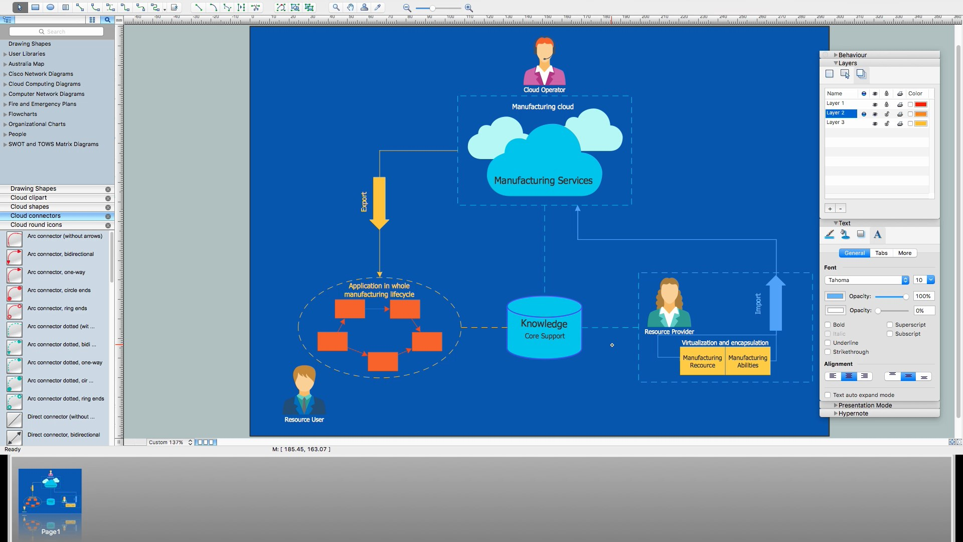 How to Build Cloud Computing Diagram<br>Principal Cloud Manufacturing *