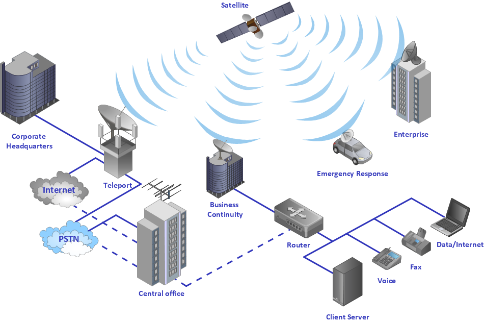 Using Both Wired and Wireless Connections | Metropolitan area ...