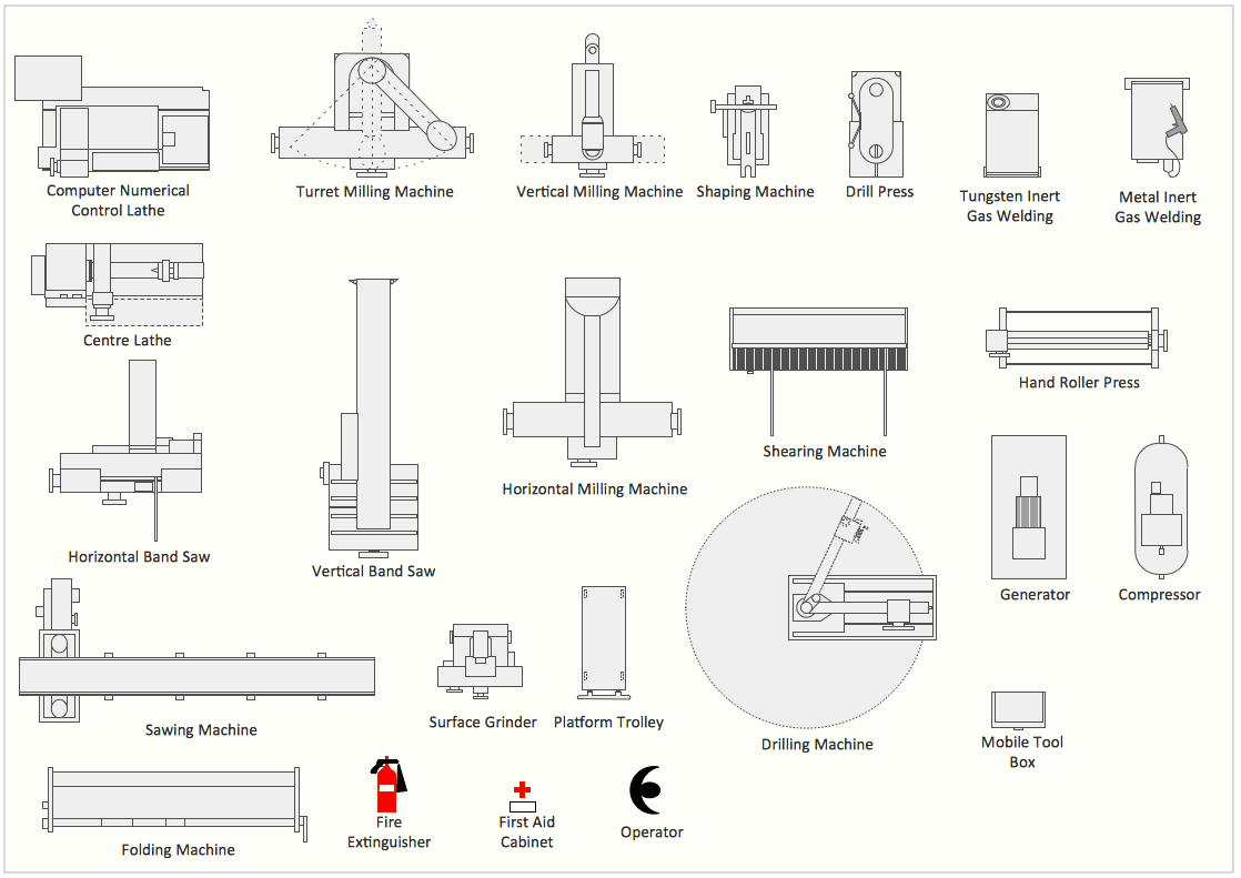 Interior design machines and equipment design element for Machine shop layout software