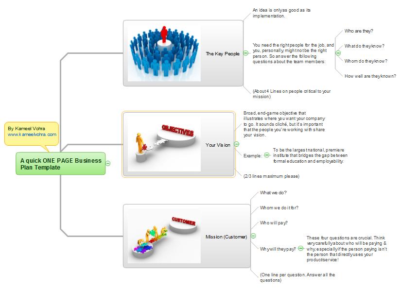 Presentation Exchange