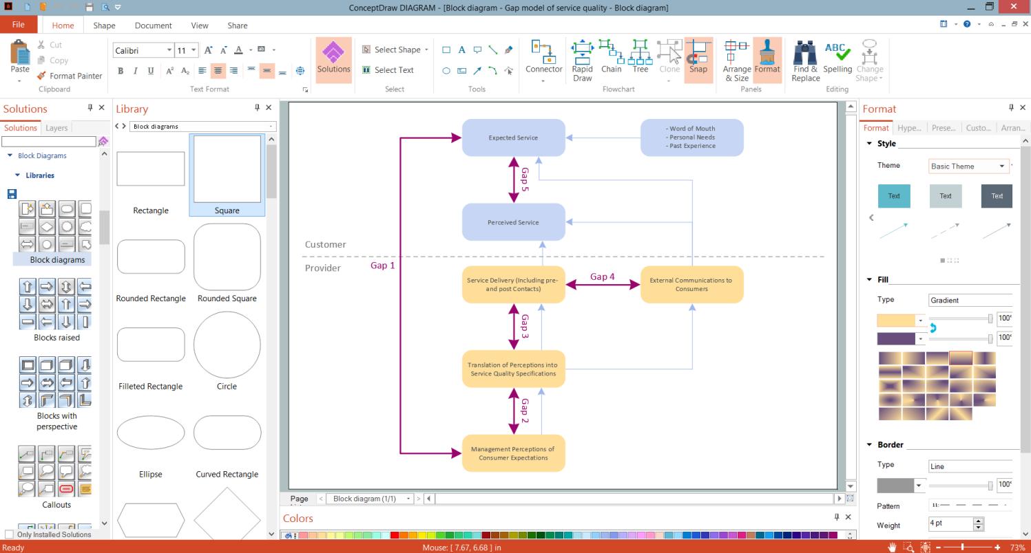 how to make block diagrams
