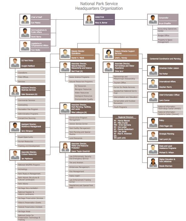 Legal essay structure