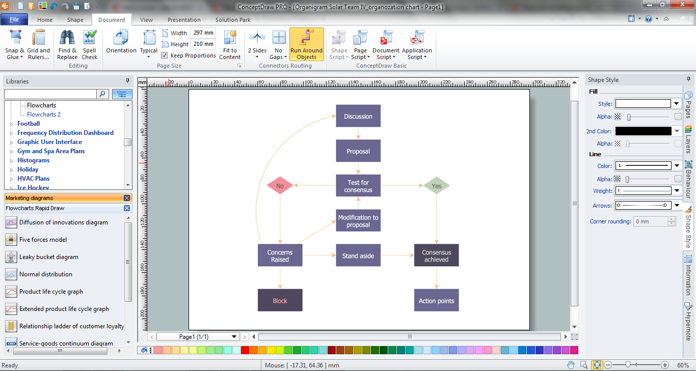 marketing flow chart - Easy Flowchart Software