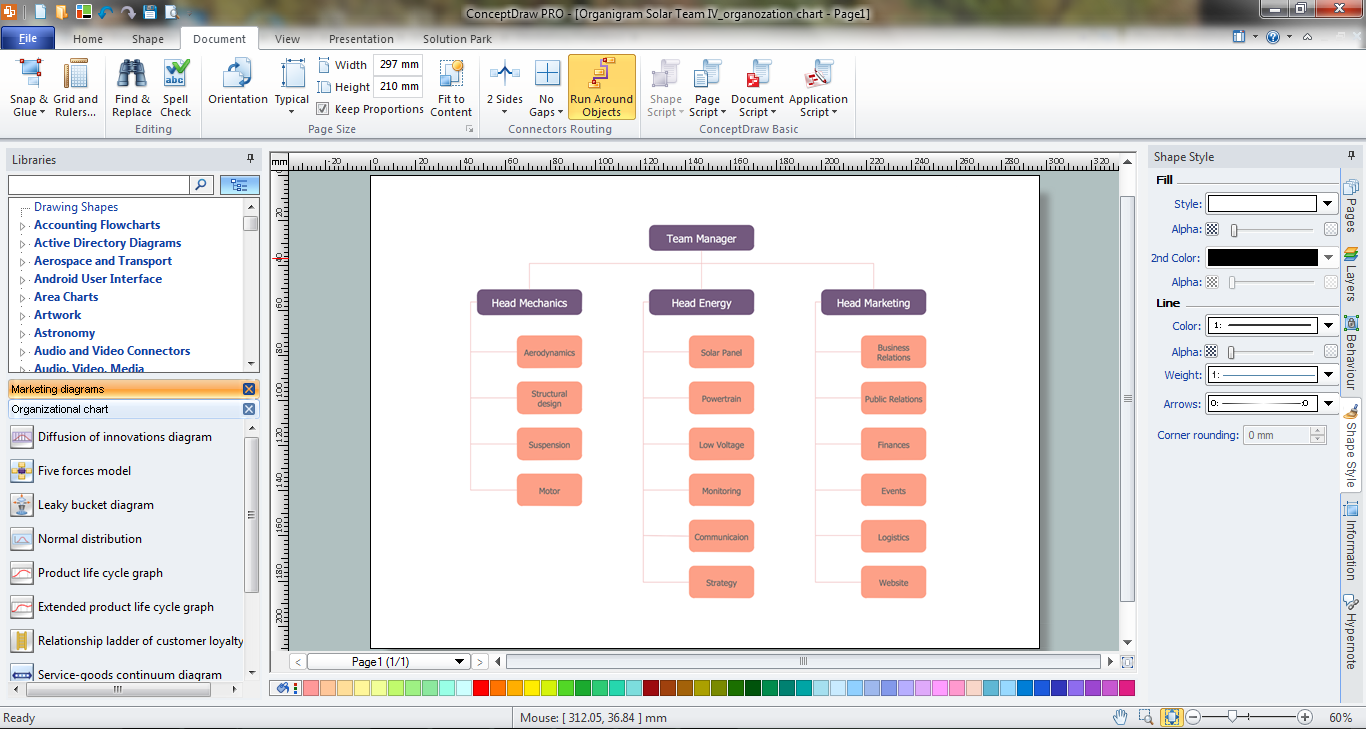 marketing organization chart - Organizational Chart Free Software