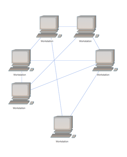 Mesh Network Topology Diagram *