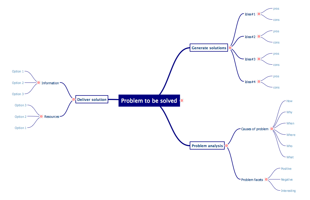 ConceptDraw MINDMAP an Alternative to MindJet MindManager