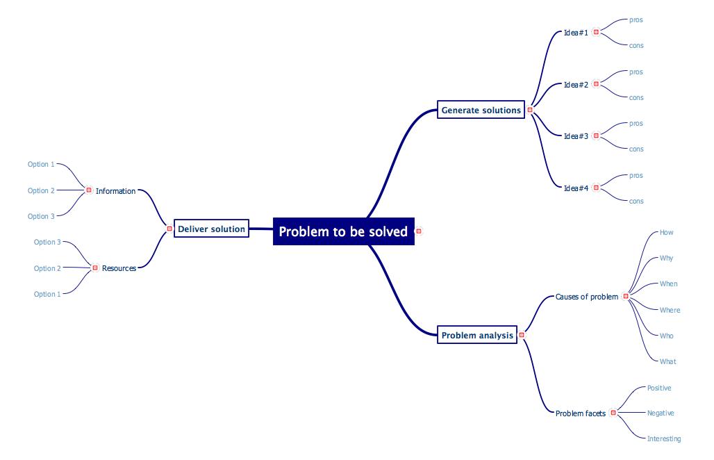 ConceptDraw MINDMAP an Alternative to MindJet MindManager