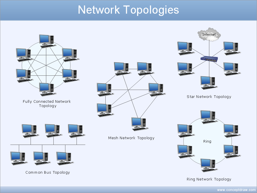 Network-diagram-Common-network-topologies Network Schematic Diagram on