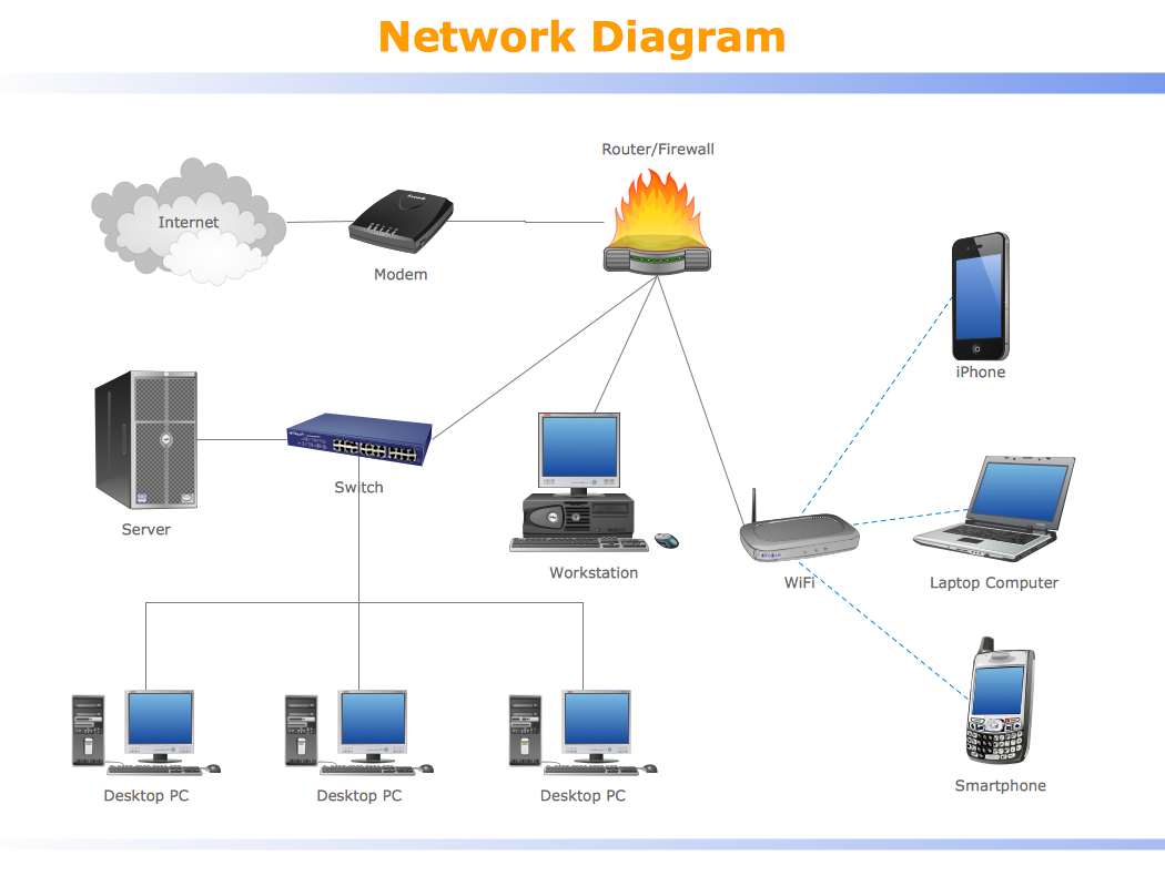 Network Diagram Software How To Use Switches In Network Diagram