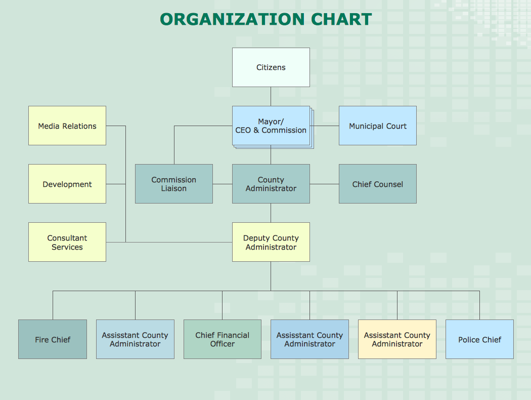 how to draw an organization chartorganization chart county administrator office