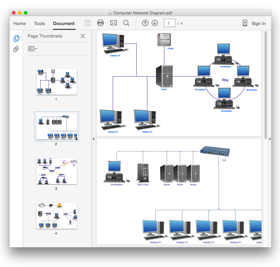 Active Directory Diagrams Solution Conceptdraw Com Convert A