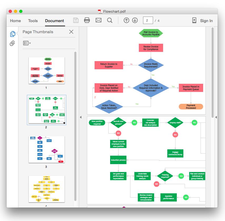 conceptdraw-flowchart-export-to-pdf
