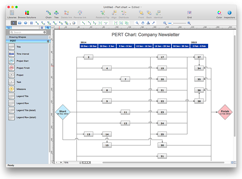 Program evaluation and review technique pert with conceptdraw pro how to create a pert chart ccuart Images