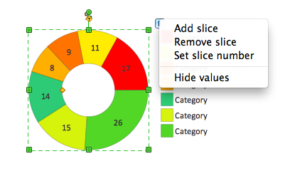 Percentage ring chart object with action menu