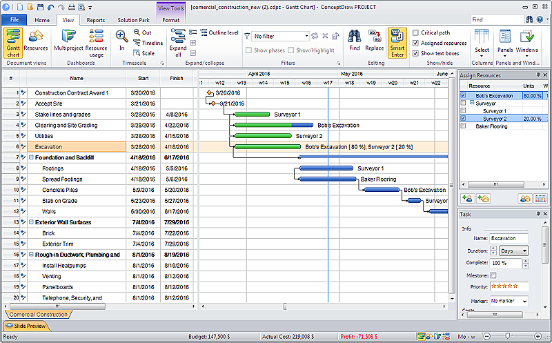 How To Plan And Allocate Resources In Your Project With Conceptdraw