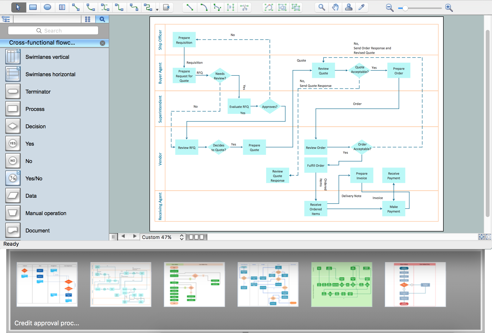 Process Flowchart Flow Chart Example Warehouse Flowchart Diagramming Software For Design Uml Collaboration Diagrams Supermarket Management System Flowchart