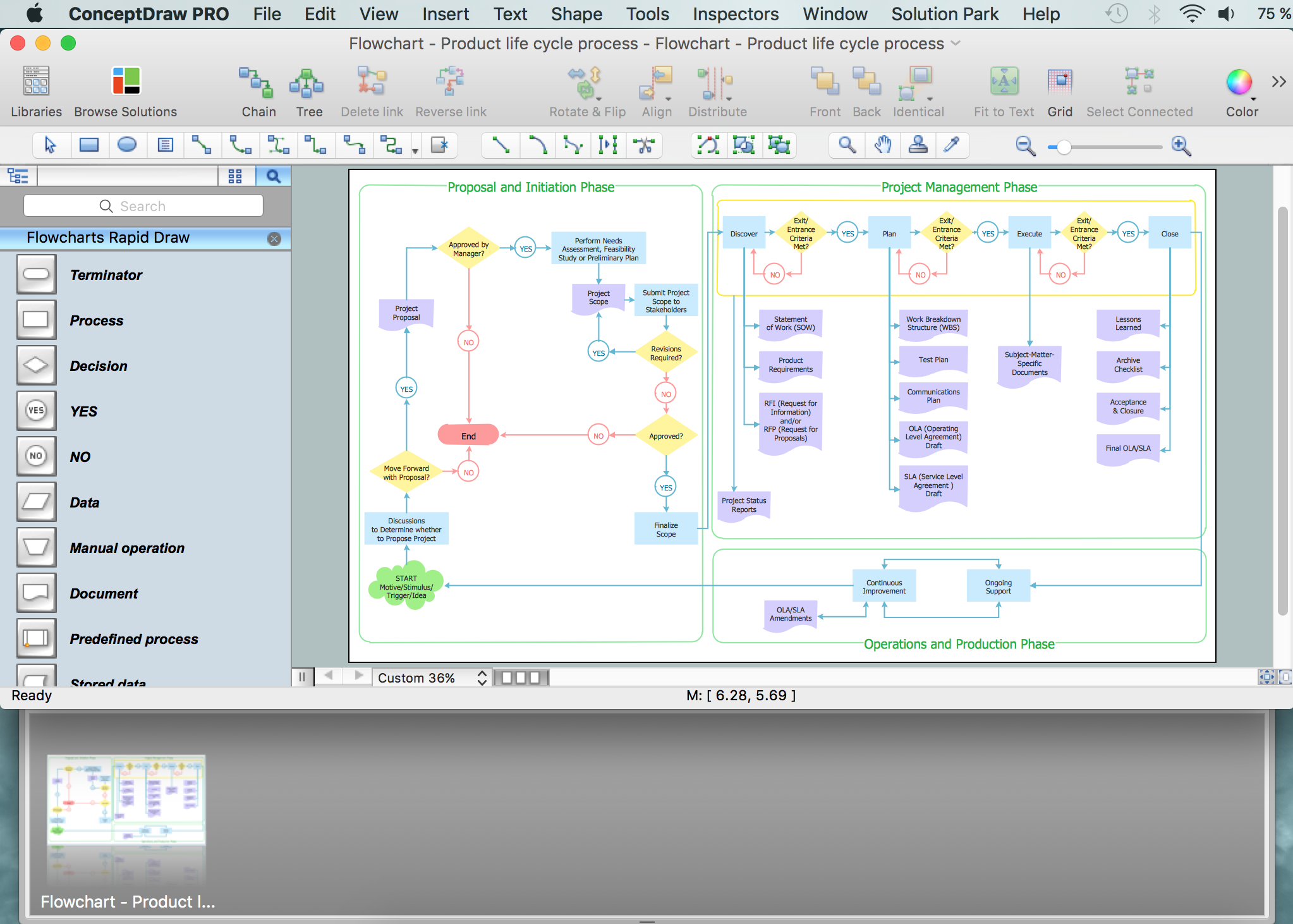 Flowchart Software Free Examples And Templates Download Template For Process Flow Diagram Conceptdraw