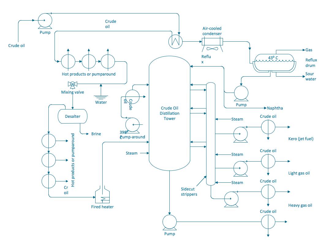 diagram software. Black Bedroom Furniture Sets. Home Design Ideas