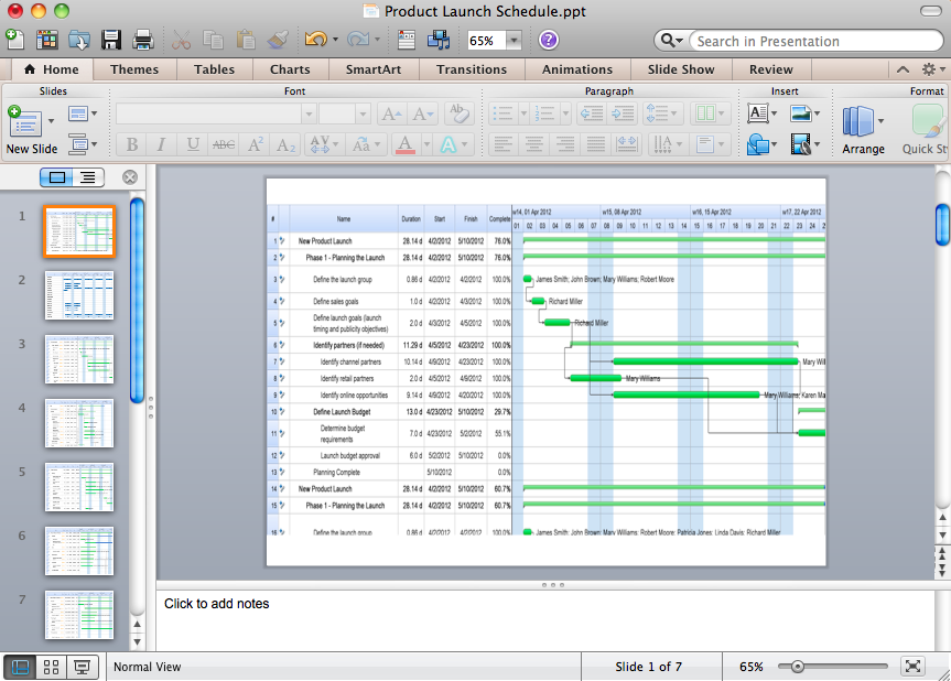 How to Create Presentation<br> of Your Project Gantt Chart *